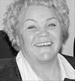 Людмила Базаревич